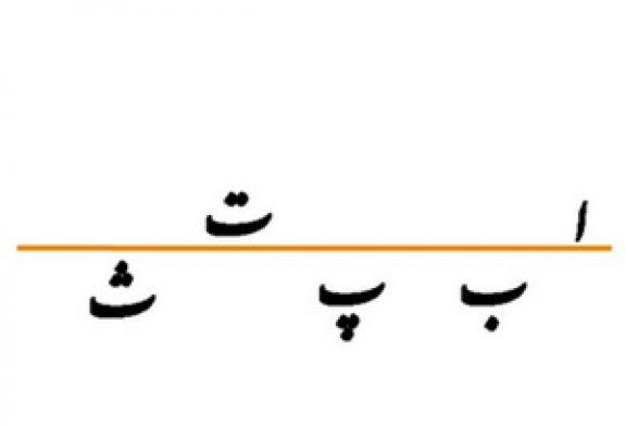 تمرین شماره 17: جایگاه حروف