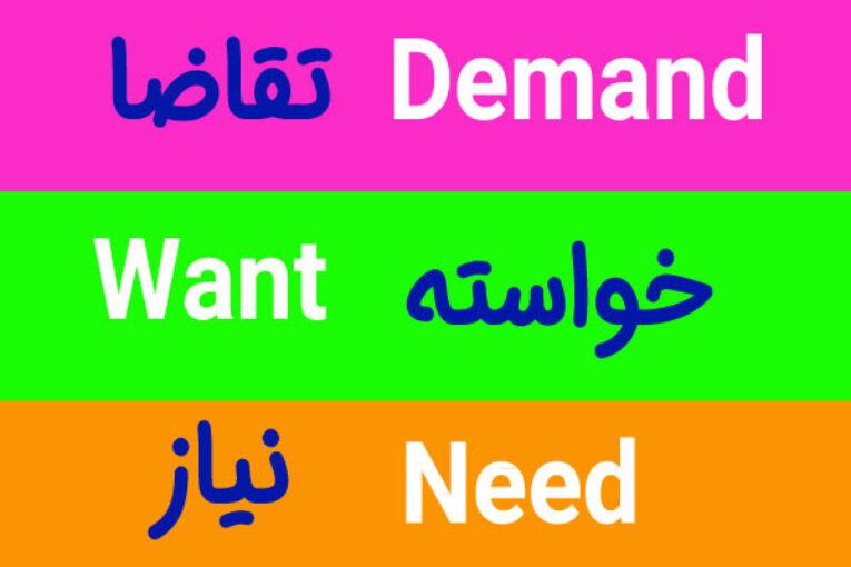 نیاز، خواسته و تقاضا